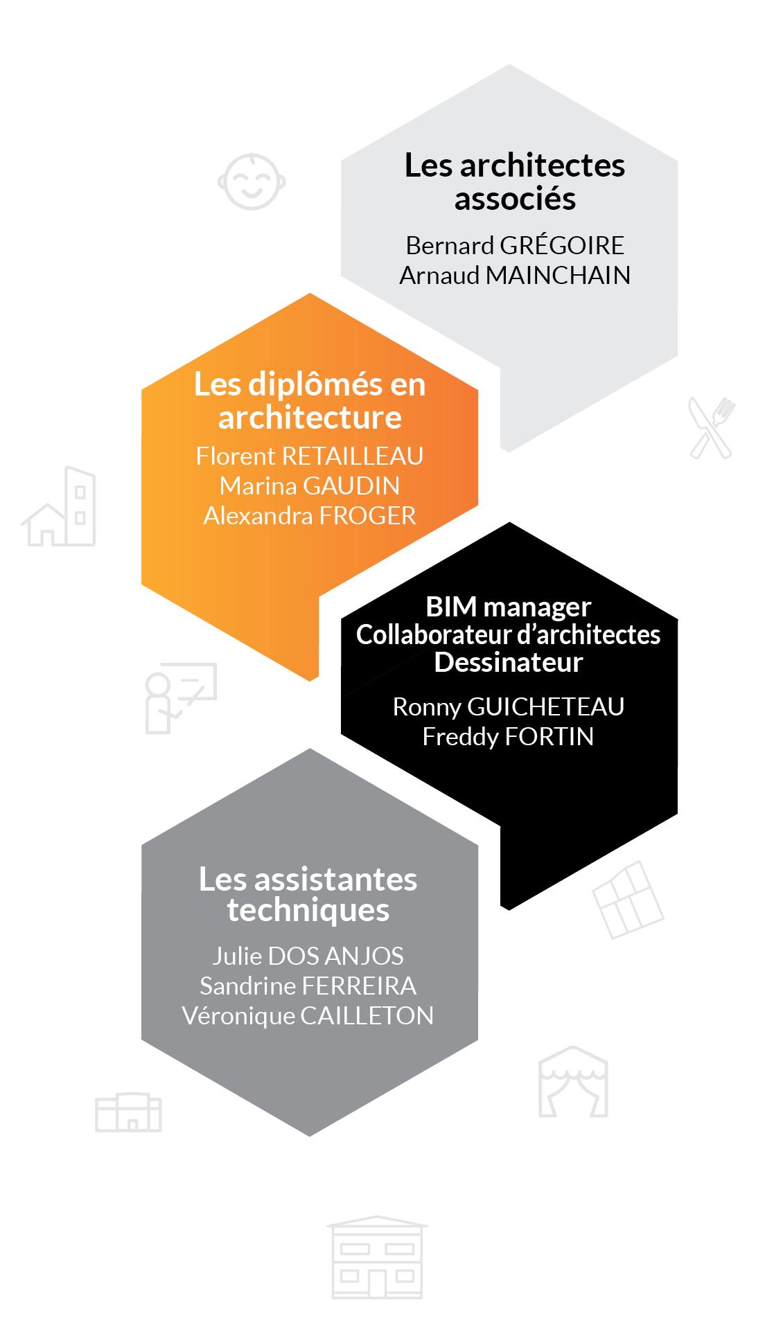 Maitre D Oeuvre Cholet agence – agence grégoire architectes – cholet